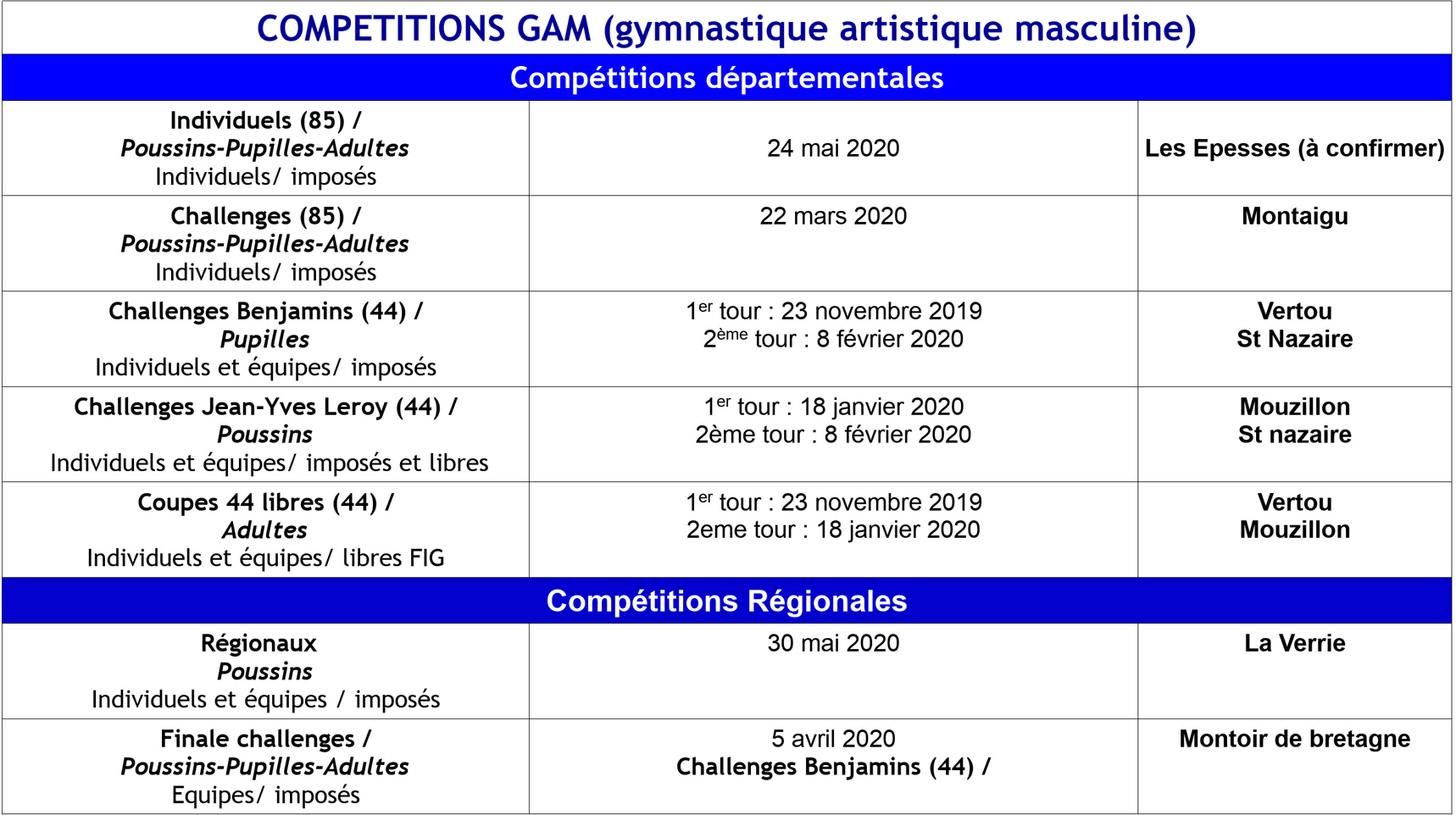 GAM gym competitions 2019 2020 3